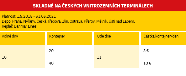 Skladné na českých vnitrozemských terminálech